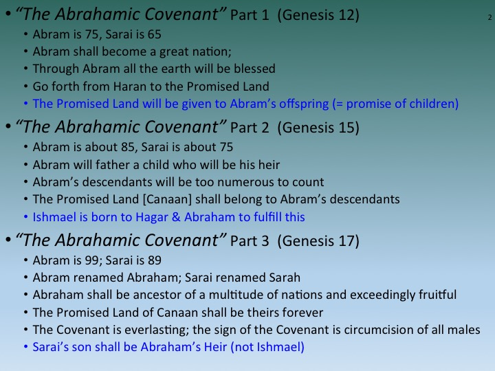 abrahamic covenant chart answers